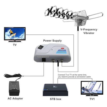 housmile amplified digital outdoor hdtv antenna 150 mile range. Black Bedroom Furniture Sets. Home Design Ideas